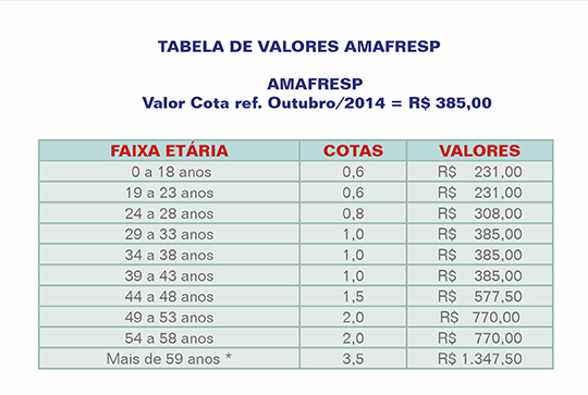 Tabel_Valores_amafresp